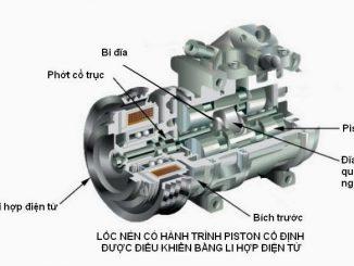 cấu tạo lốc điều hòa ô tô